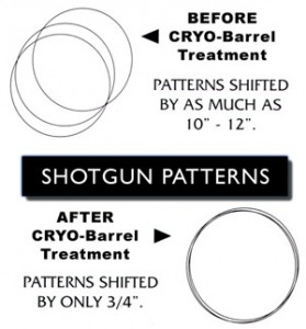 Cryo-Barrel Shot Patterns